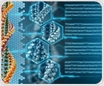 Pioneering research could provide novel insight into how genomic information is read