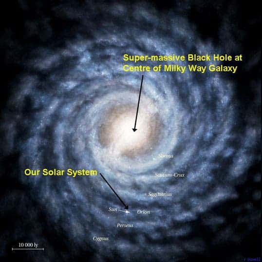 Image result for For First Time We Have the Technology to Observe Milky Way's Supermassive Black Hole