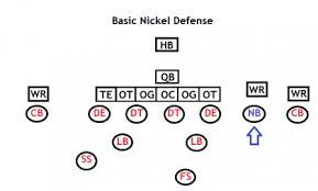 Image result for nickel defense