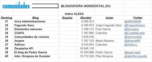Blogosfera-horizontal-IV