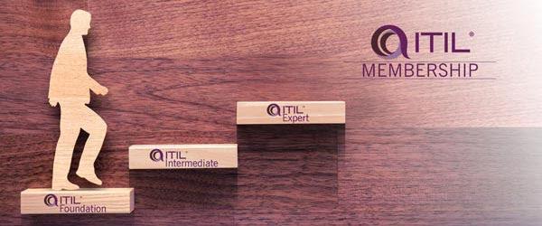 ITIL Membership subscription banner