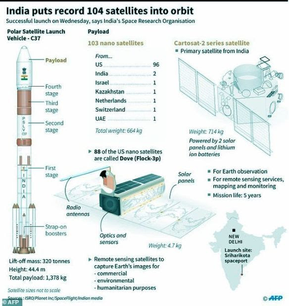 isro-achievement-1