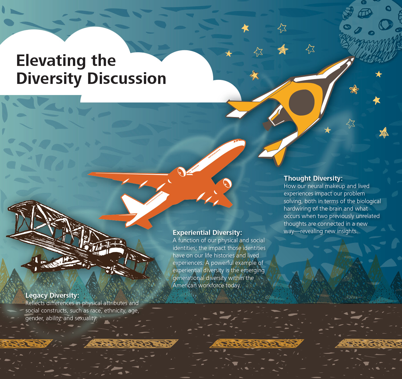 thought diversity the new definition of diversity in the workplace