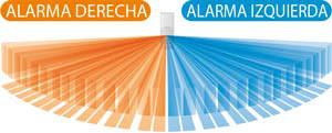 alarmas para exterior