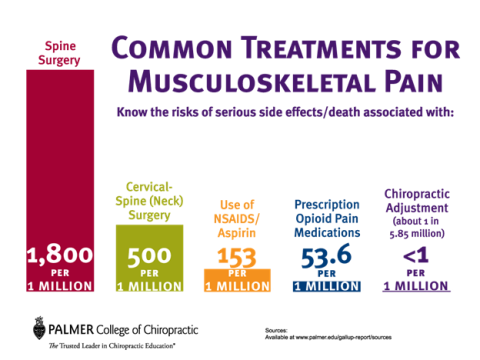 Common_Treatments_for_Musculoskeletal_Pain(1).png