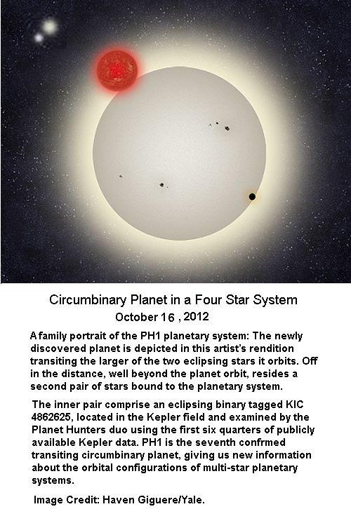 Quadruple Star System -1