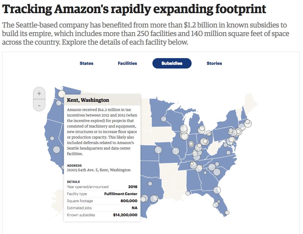 Amazon subsidies