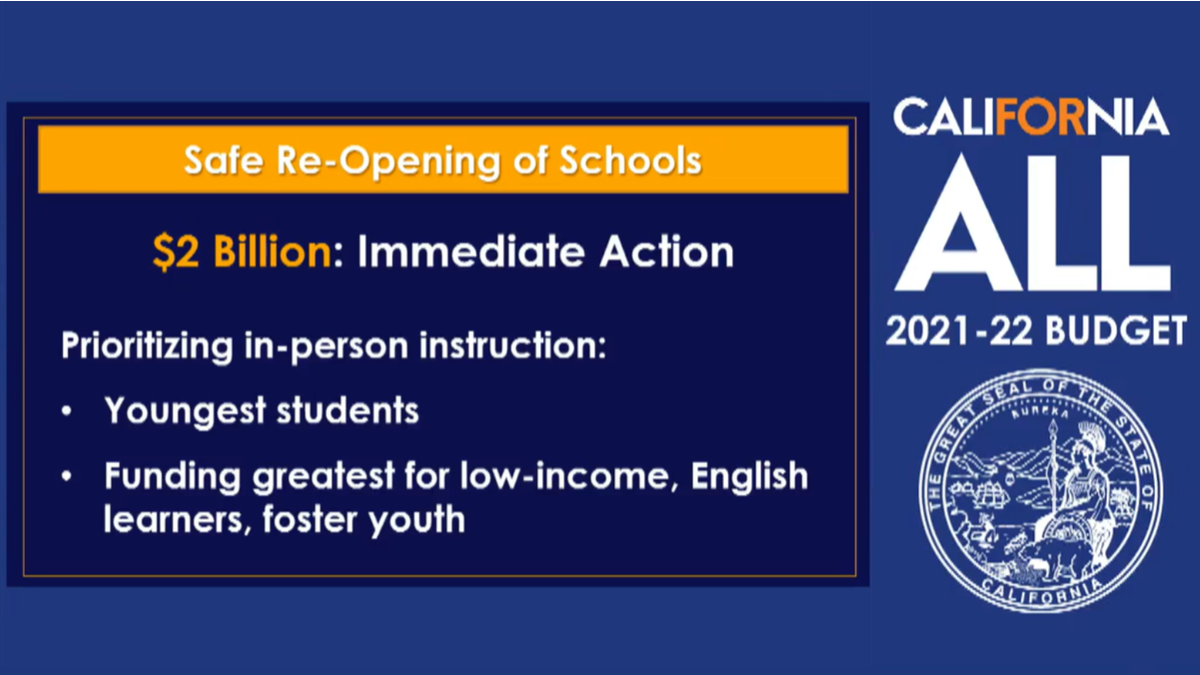 Screen capture from Gov. Newsom's 2021-22 budget proposal presentation, logo for California for All 2021-22 Budget and seal of the State of California with text: Safe Re-Opening of Schools: $2 Billion: Immediate Action; Prioritizing in-person instruction: Youngest students; Funding greatest for low-income, English learners, foster youth