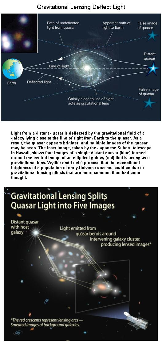 fig-1c-gravitational-lensing