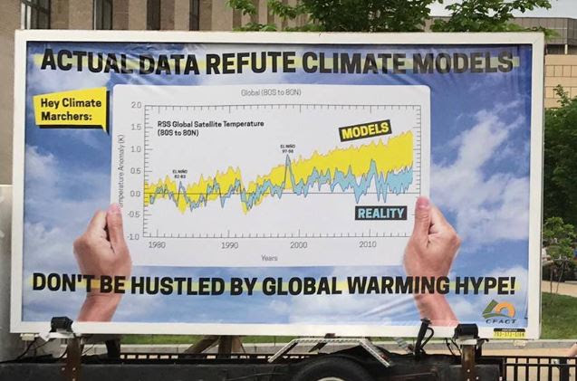 global warming hype or reality