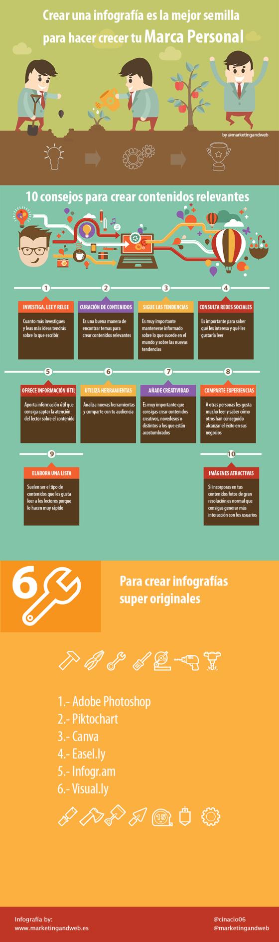 Las infografías ayudan a crecer tu Marca Personal