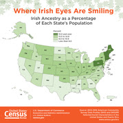 Irish-American Graphic