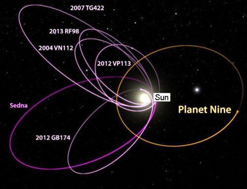 New planet Nine