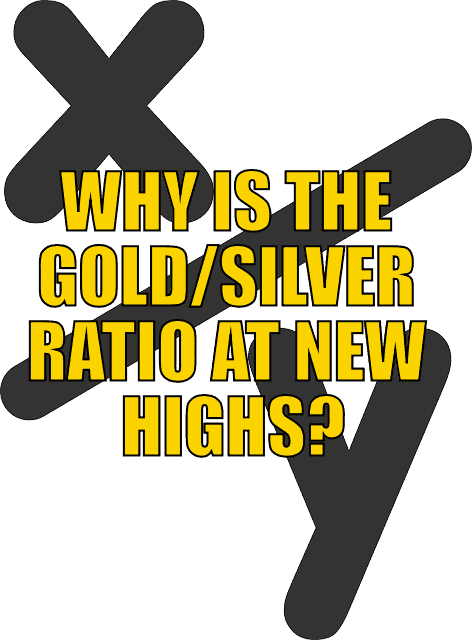 Gold/Silver ratio at new highs