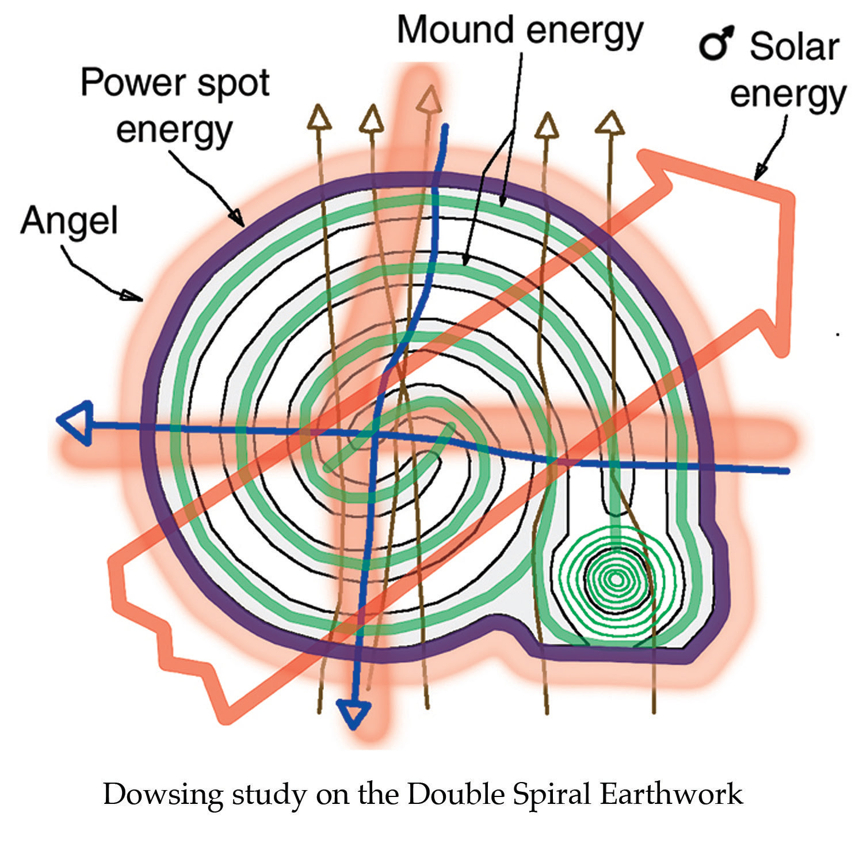 Double Spiral Earthwork Study