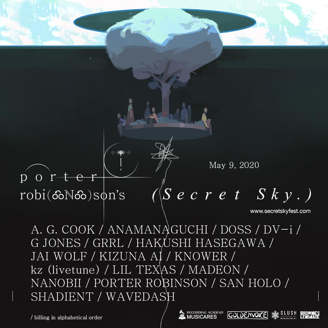 Second Sky Fest 2020