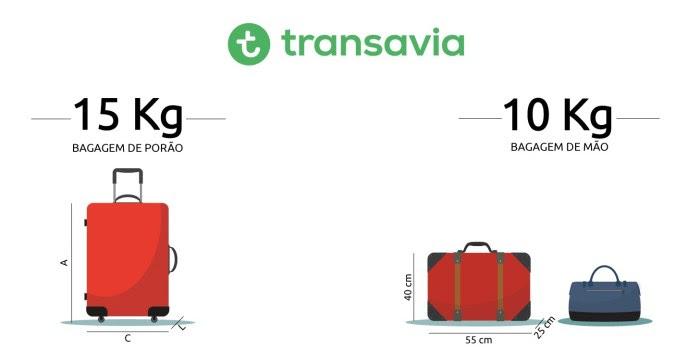 tamanho-malas-transavia
