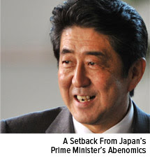 A Setback From Japan's Prime Minister's Abenomics