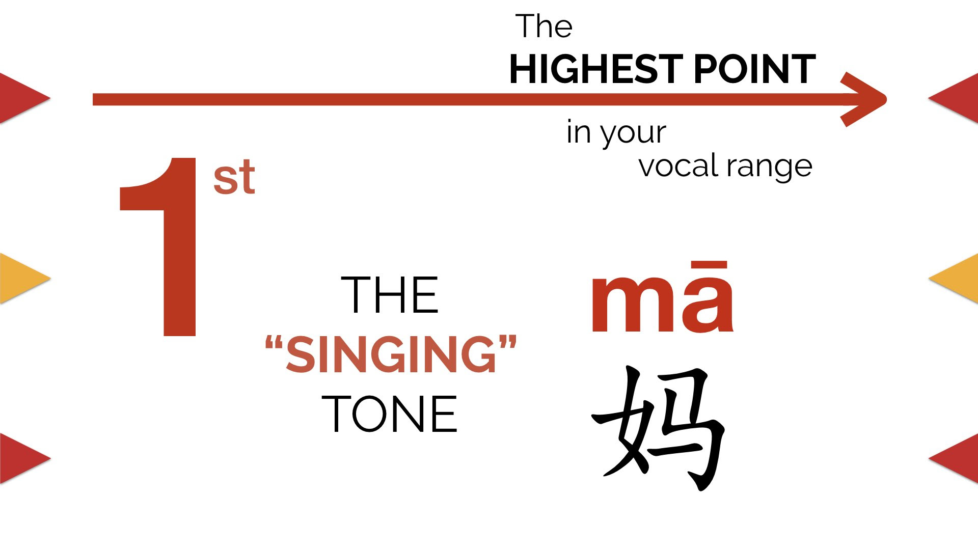 1st Tone, the Singing tone of Chinese Tones