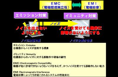 noizutaisakuplaza_20100901_en_02.png
