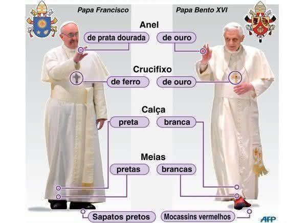 importa roupas coisas que voce nao sabia sobre o Papa Francisco
