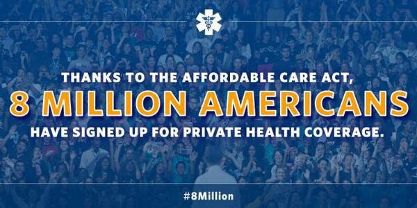 Thanks to the Affordable Care Act, 8 million Americans have signed up for private health coverage.
