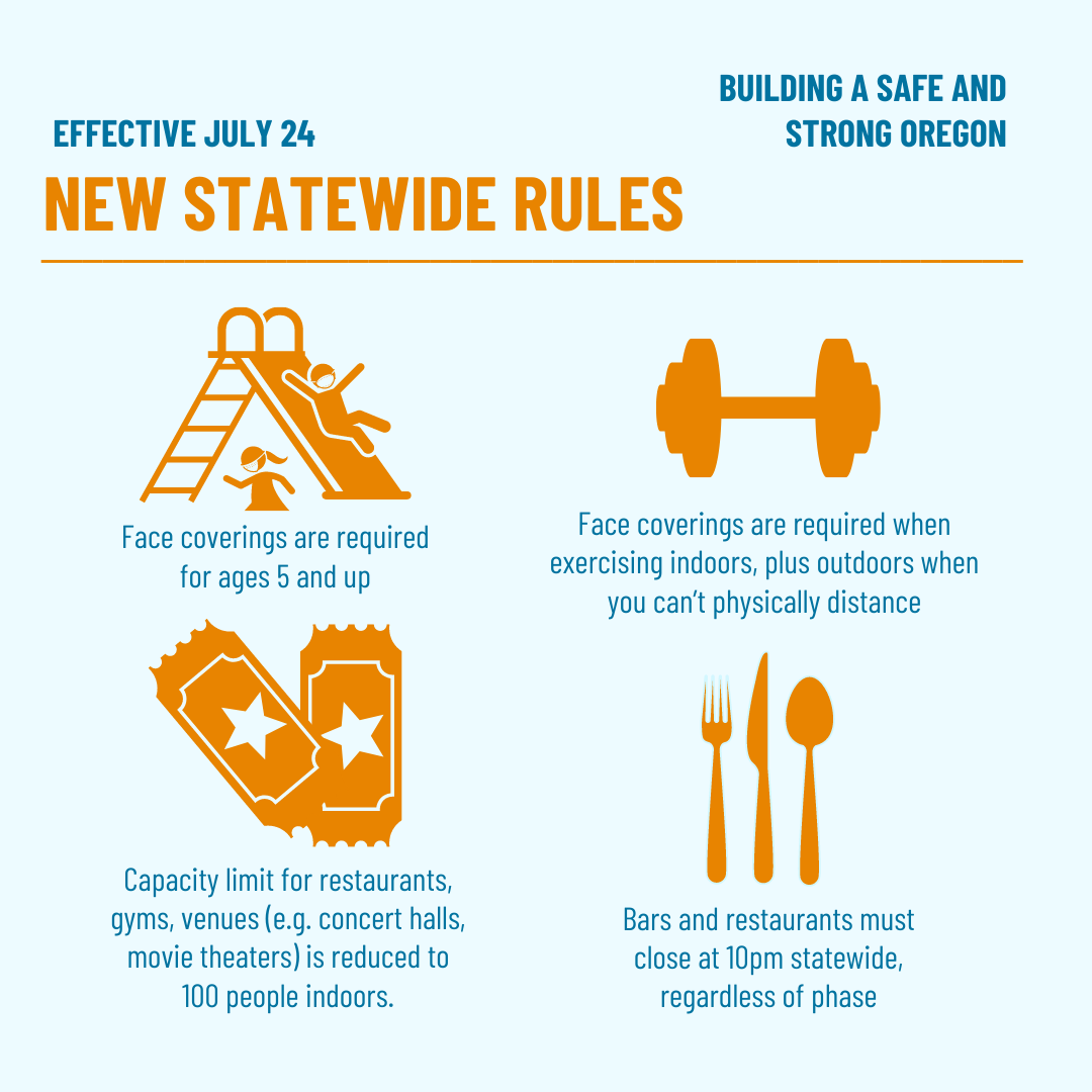 Effective July 24 New Statewide Rules