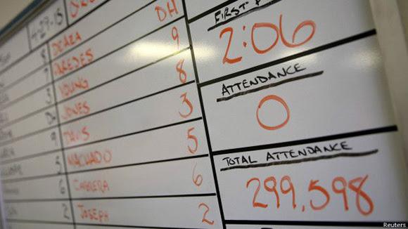 La pizarra con la alineación y el registro del número de espectadores en el partido y el acumulado en lo que va de temporada.