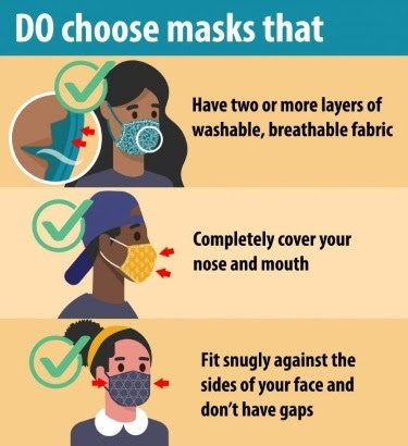 DO choose masks that: have 2 or more layers of washable, breathable fabric; completely cover your nose and mouth; fit snugly against the sides of your face and don't have gaps.