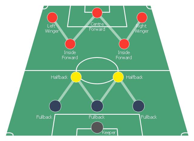 pict-association-football-soccer-formati