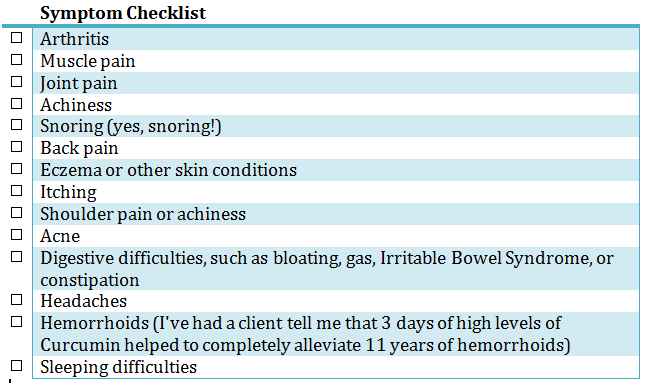 Symptom Checklist