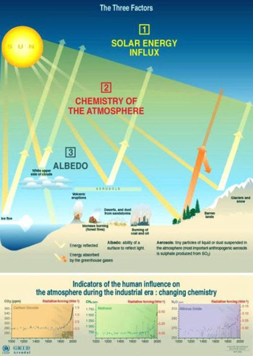 fig-1b-greenhouse-effect