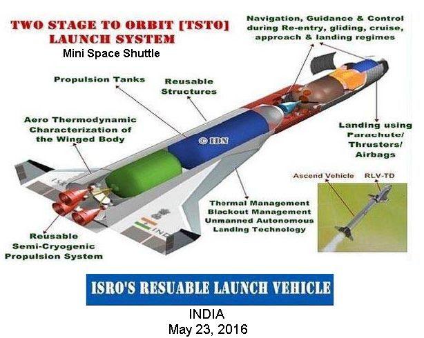 Mini Shuttle Parts