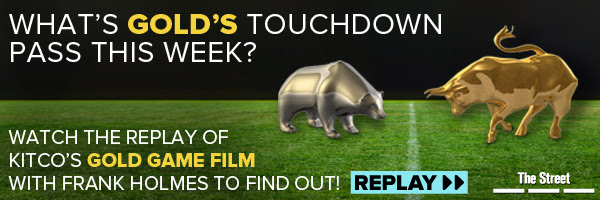 What's Gold's Touchdown Pass This week? Gold Game Film with Frank Holmes and Kitco News