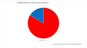 regadio_almazan