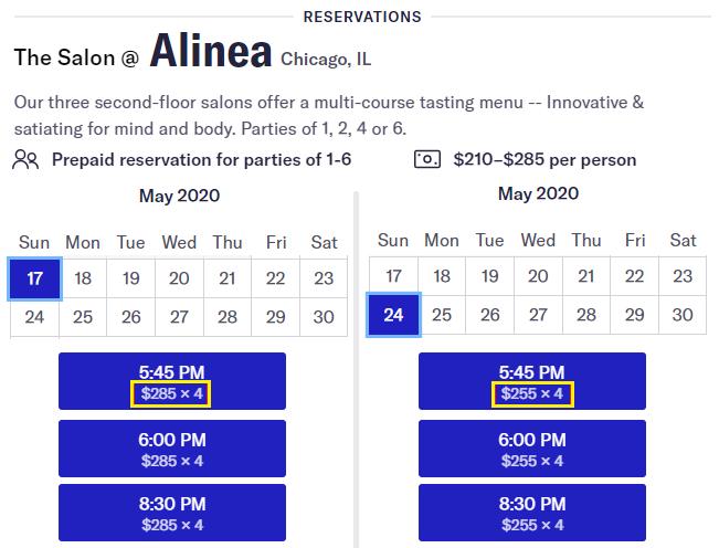 Ilustración 9 Caso Restaurante Alinea (Chicago) precio dinámico - CESAE
