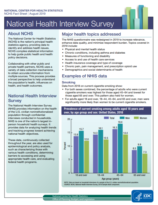 This is the report thumbnail for the Fact Sheet about the National Health Interview Survey