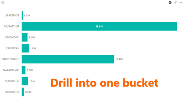 Drill into one bucket