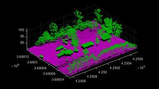 How to apply Lidar technology to Autonomous Systems