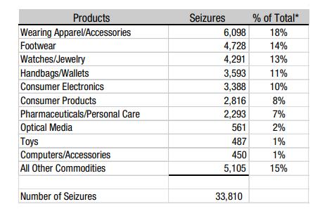 Fashion Intel & Analysis - United States Fashion Industry