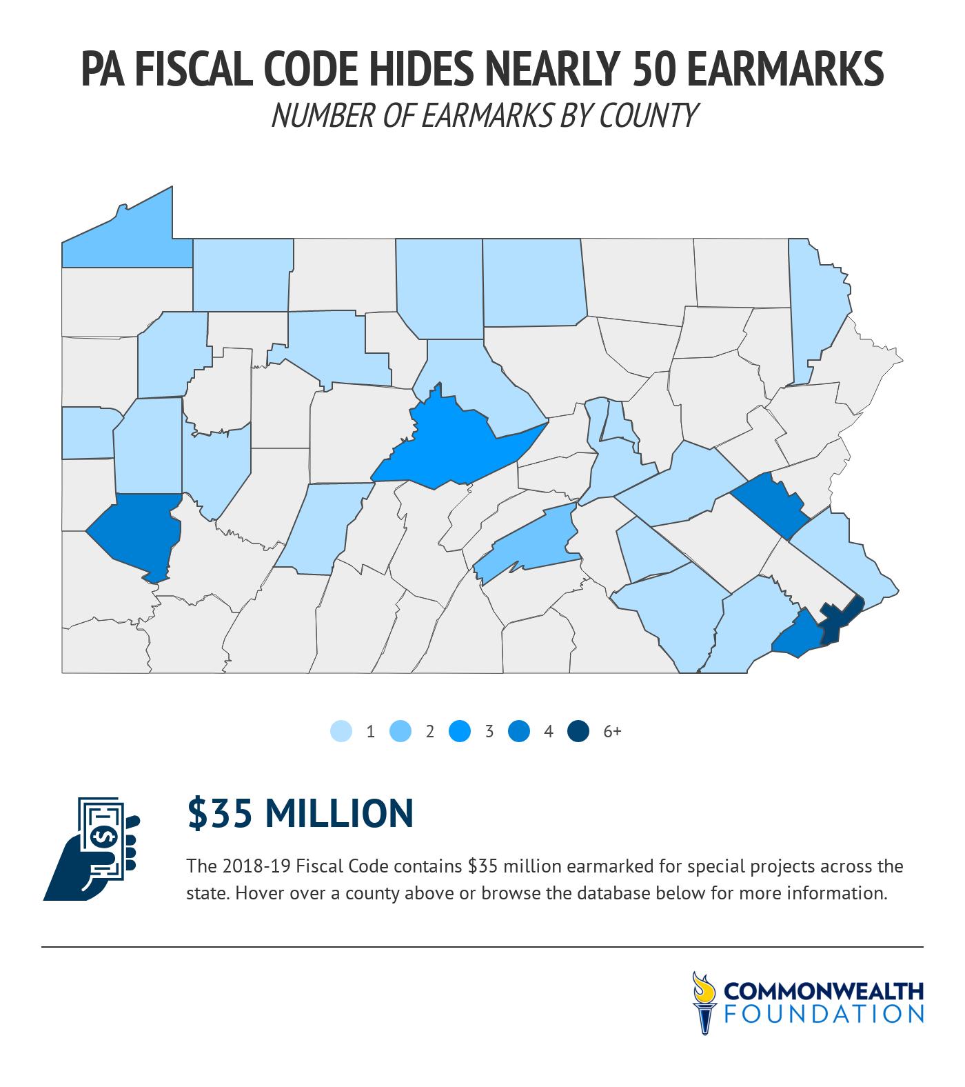 fiscal-code-earmarks-2018-19.png