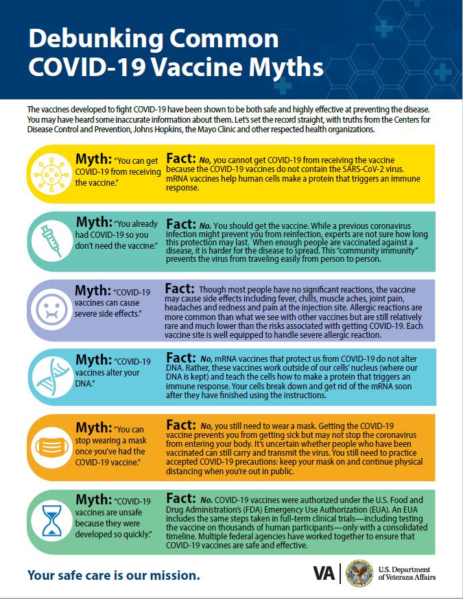 COVID Myths
