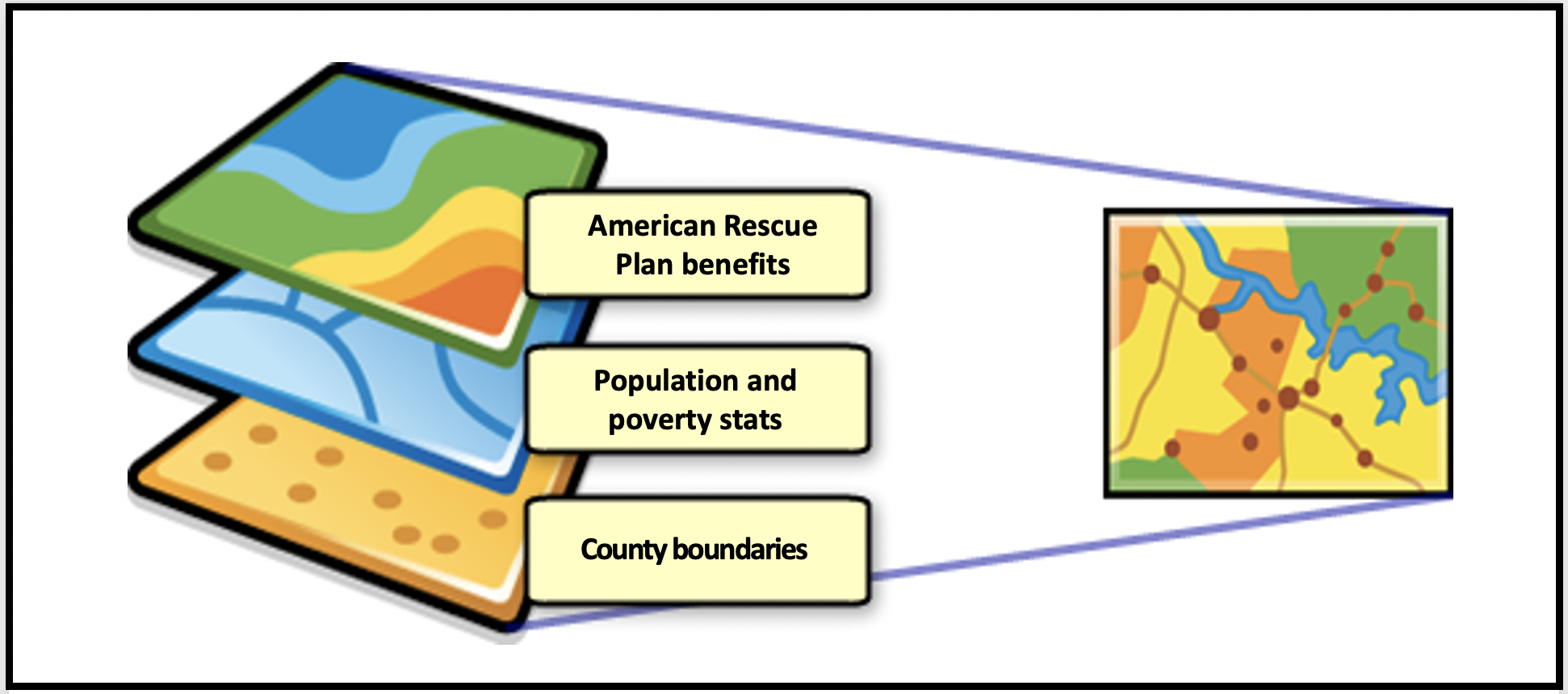 A good map represents information in different layers which makes them easier to search and understand.