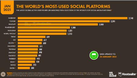 Dünyanın dijital karnesi!