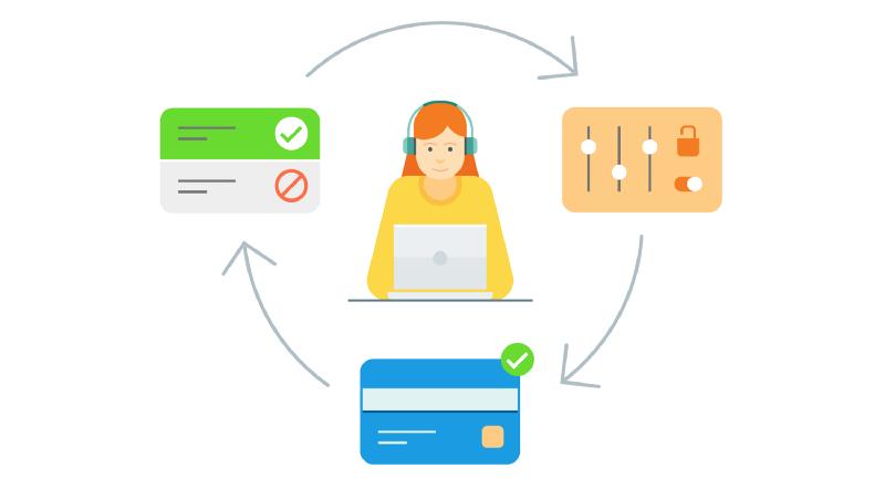 Future proof your subscription business (Préparez l'avenir de vos abonnements [en anglais]) (Préparez l'avenir de vos abonnements)