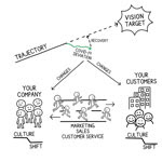 customer-culture-graphic