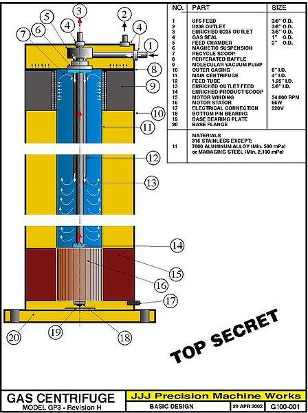 File:Gas centrifuge.jpg