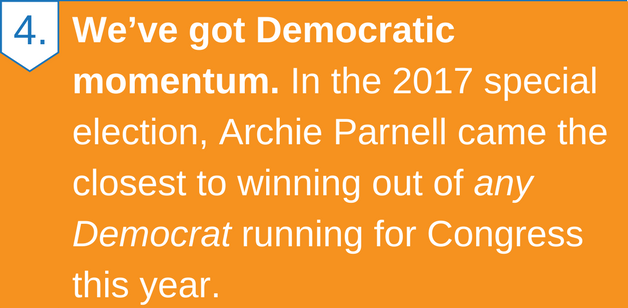 We've got Democratic momentum. In the 2017 special election, Archie Parnell came the closest to winning out of any Democrat running for Congress this year.