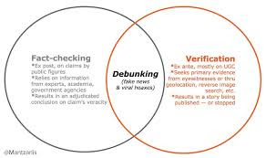 "Image result for ""EVALUATION OF SOURCES"" OR ""SOURCE EVALUATION"" OR ""CRITICAL EVALUATION"" OR ""FACT CHECKING"" OR ""ASSESSMENT OF VALIDITY"" OR ""VALIDITY ASSESSMENT"" OR ""CREDIBILITY OF SOURCES"" OR ""SOURCE CREDIBILITY"""