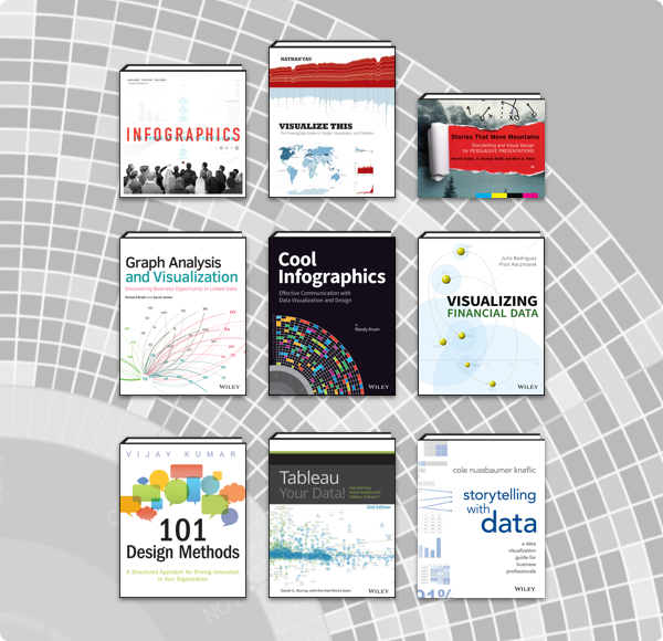 Humble Book Bundle: Big Data & Infographics by Wiley